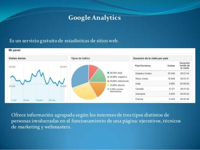 Google AnalyticsEs un servicio gratuito de estadísticas de sitios web.Ofrece información agrupada según los intereses de t...
