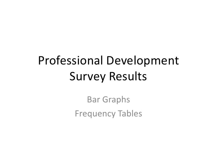 Professional Development Survey Results<br />Bar Graphs<br />Frequency Tables<br />