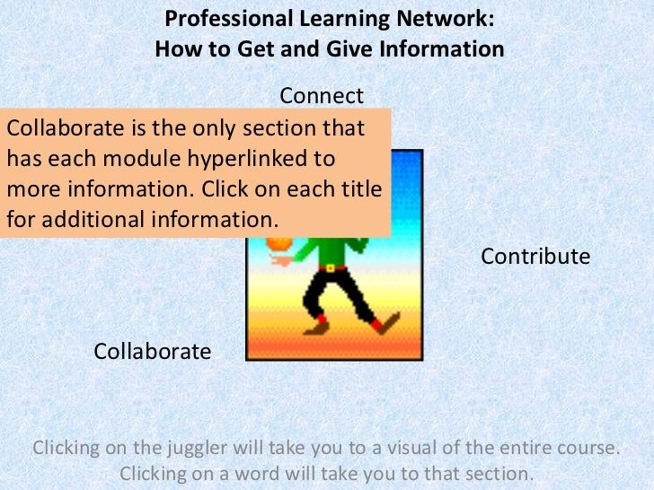 Professional Learning Network:                How to Get and Give Information                           ConnectCollaborate...