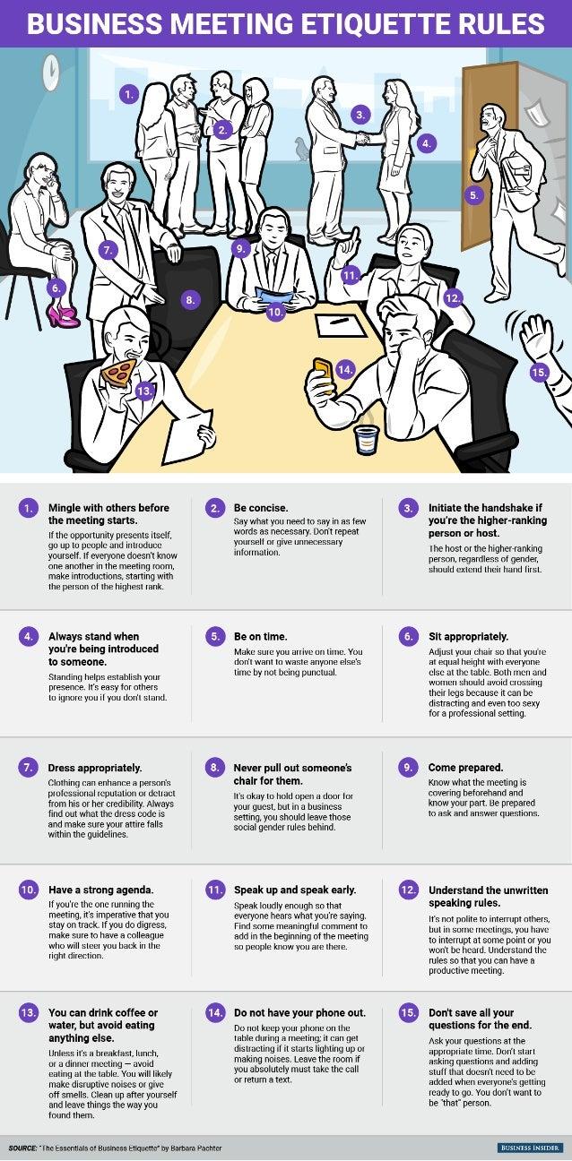 Professional meeting etiquettes