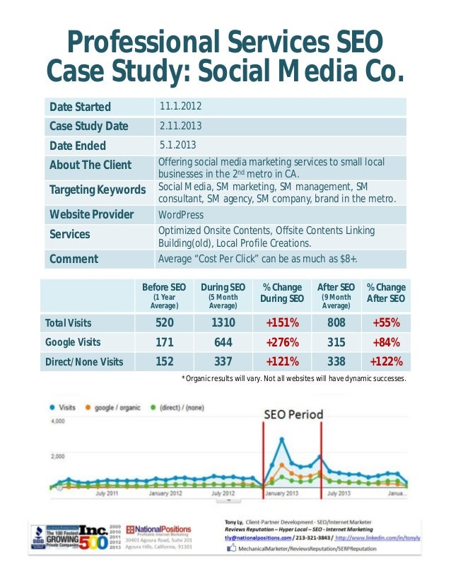 case study on social media marketing