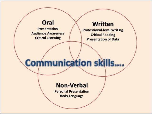 professional knowledge and abilities impact career success Essential abilities and attributes for social work students  professional commitment social  they are expected to use this knowledge in guiding their work.