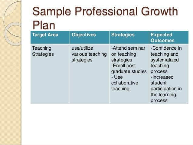 Dissertation Learning Organization