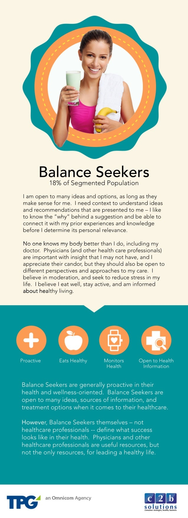 Balance Seekers Profile: Psychographic Segmentation and the Health Care Consumer