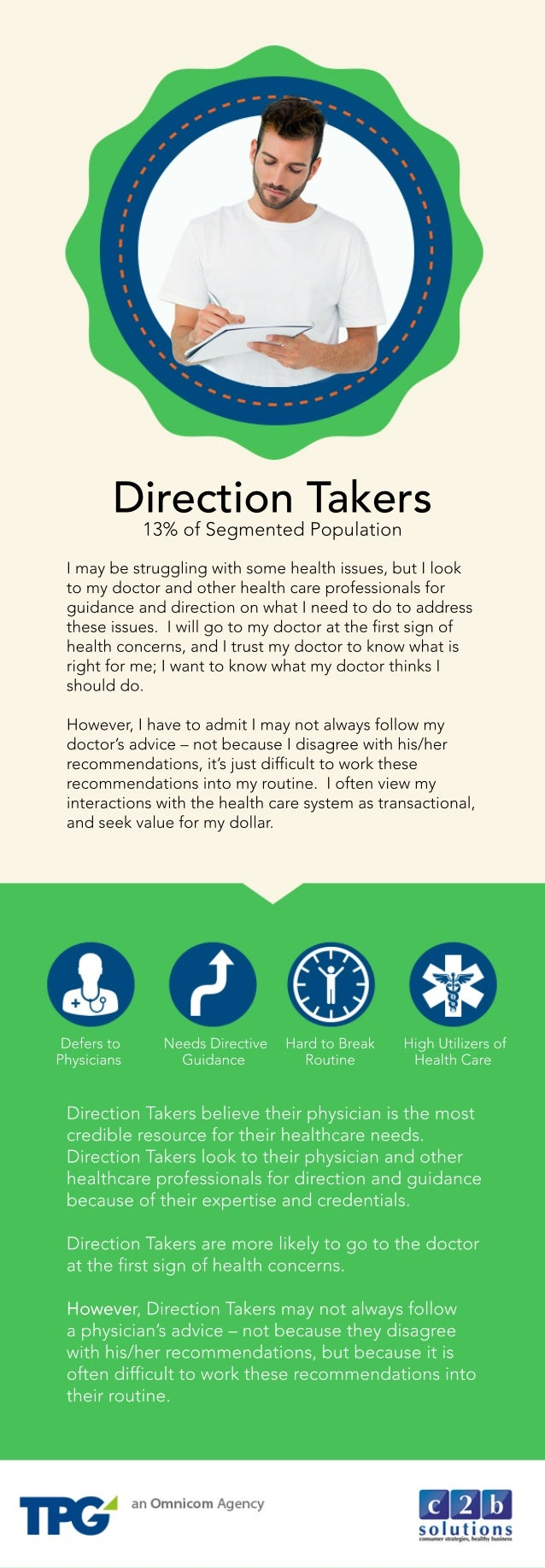 Direction Takers Profile: Psychographic Segmentation and the Health Care Consumer
