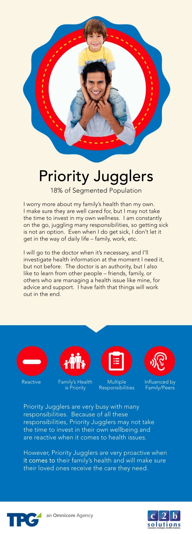Priority Jugglers Profile: Psychographic Segmentation and the Health Care Consumer