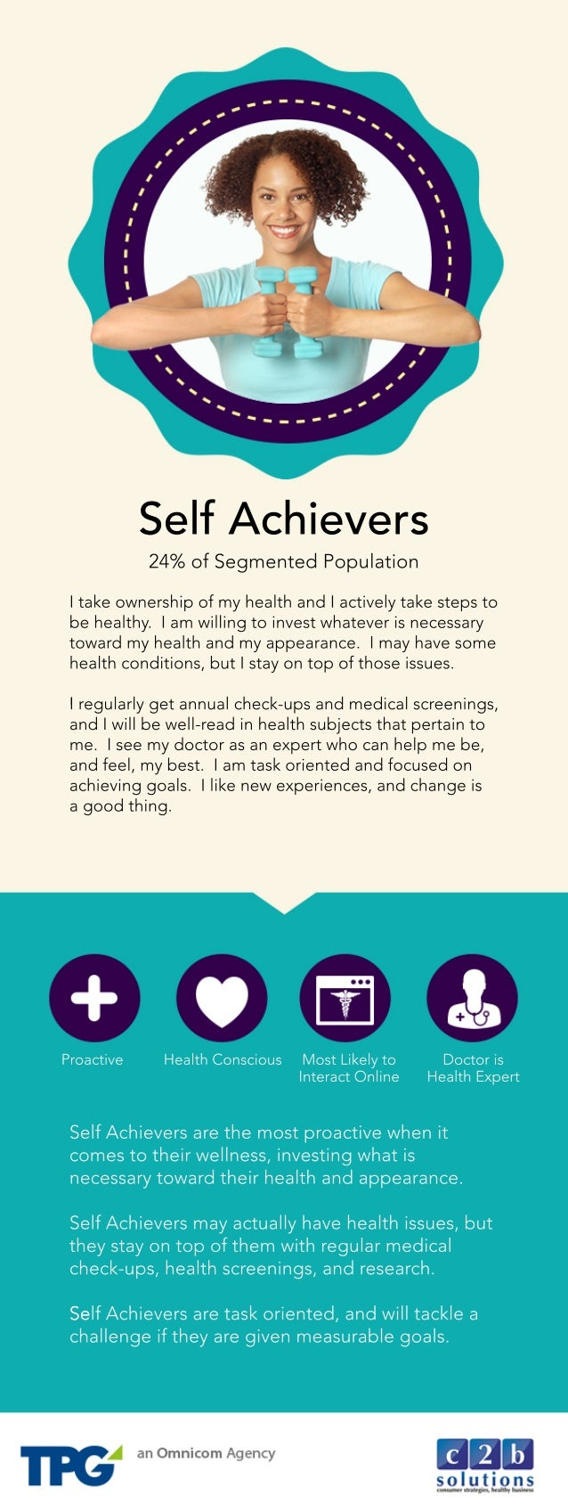Self Achievers Profile: Psychographic Segmentation and the Health Care Consumer