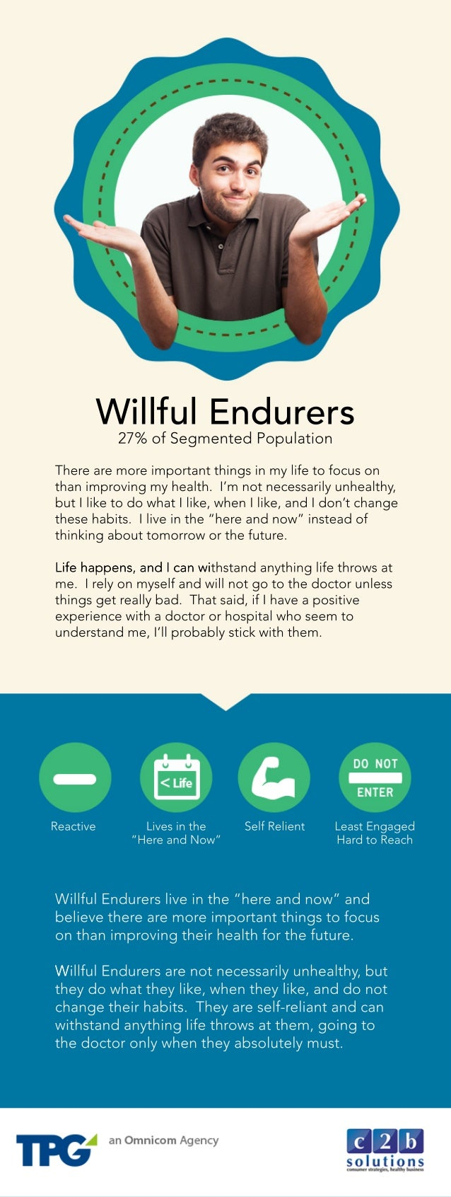 Willful Endurers Profile: Psychographic Segmentation of the Healthcare Consumer