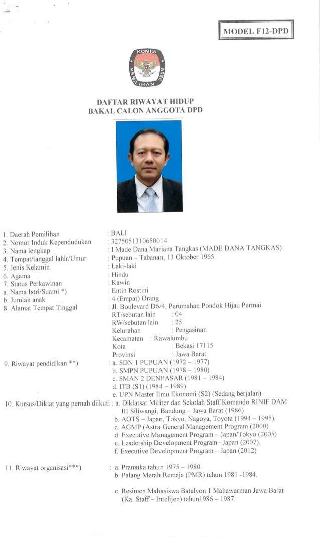 Profil made dana m tangkas