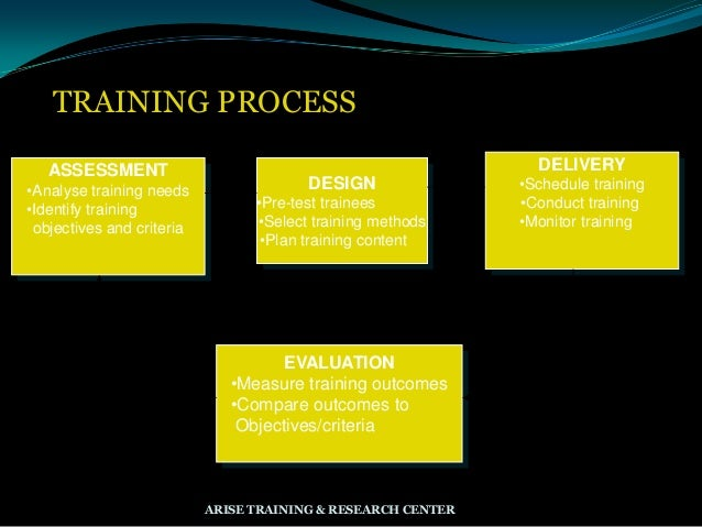 a comparative analysis on the training