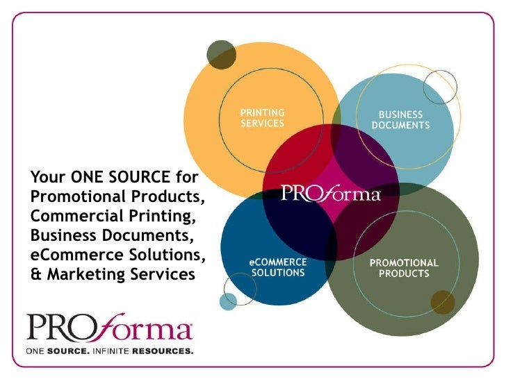 Your ONE SOURCE for Promotional Products, Commercial Printing, Business Documents, eCommerce Solutions, & Marketing Services