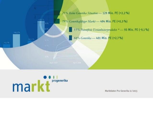 MARKT IM ÜBERBLICK  Kapitel 1   Marktdaten von Pro Generika 11/2013  2