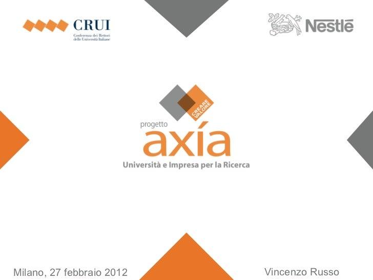 Progetto Axia - I principi della sostenibilità 27.02.2012
