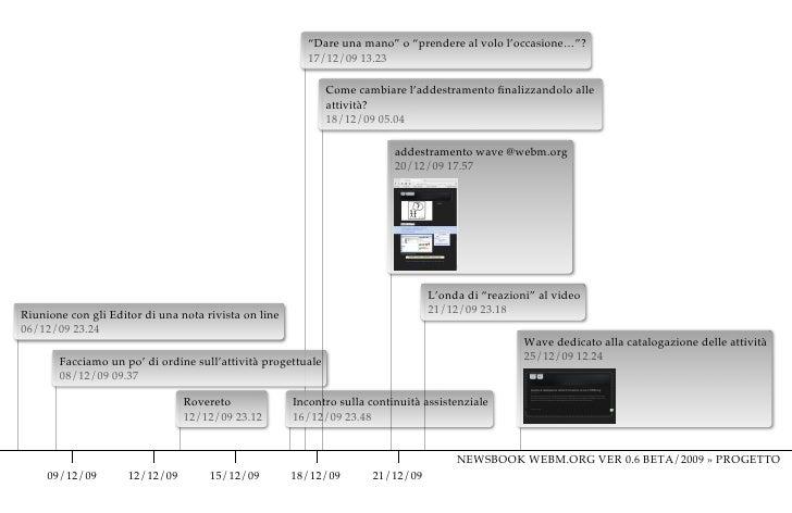Progetto WEBM.org Dicembre 2009: Timeline Navigabile