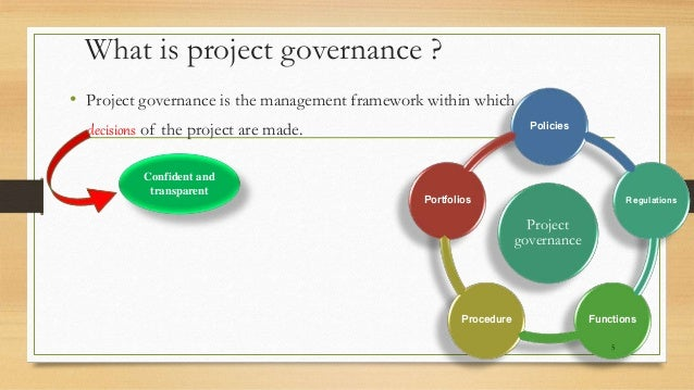 the importance and principles of management by objectives