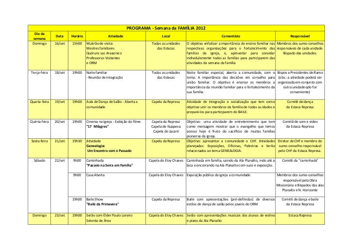 PROGRAMA - Semana da FAMÍLIA 2012  Dia da               Data     Horário                 Atividade                        ...