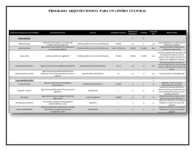 PROGRAMA ARQUITECTONICO PARA UN CENTRO CULTURAL