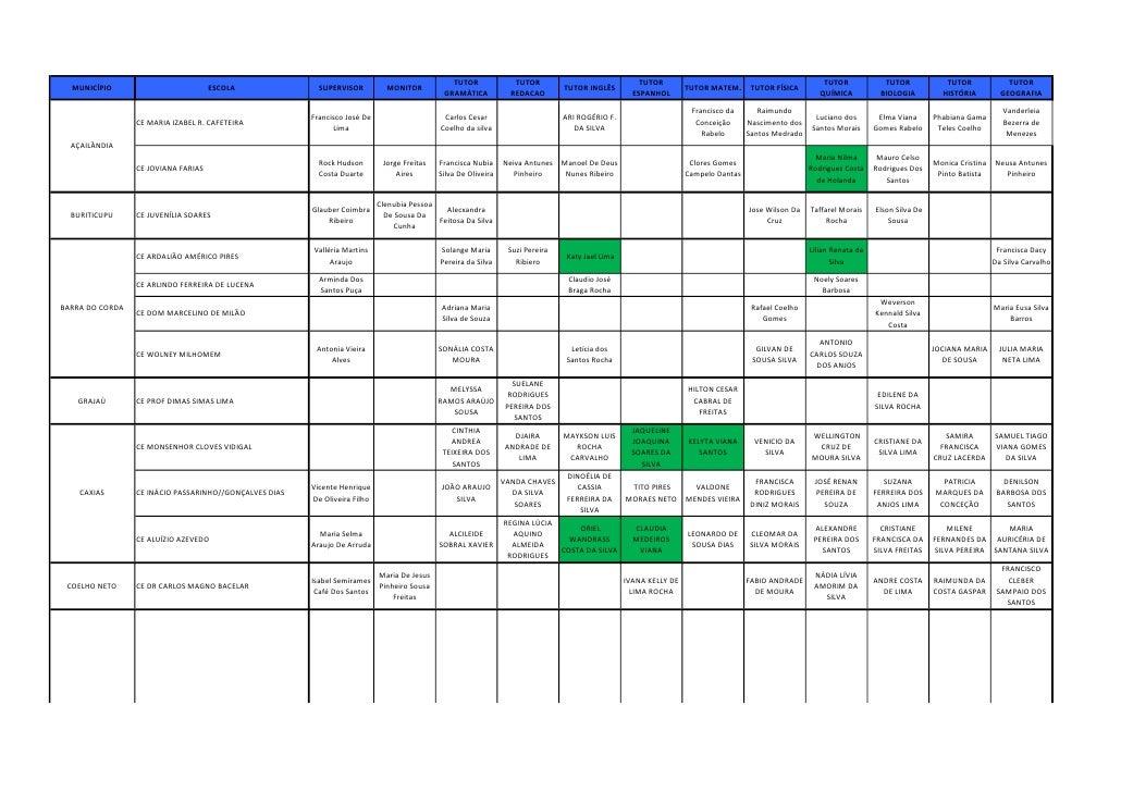 Programa aula do futuro   primeira lista de selecionados (1)