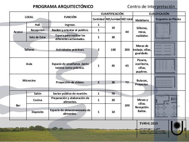 Programa centro de interpretaci n for Programa arquitectonico restaurante