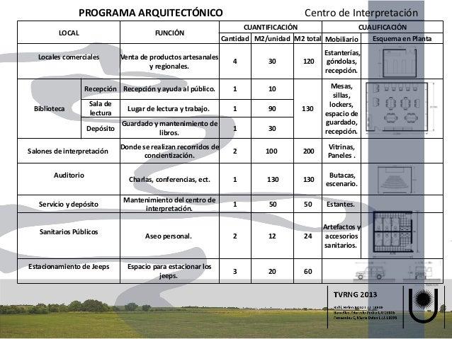 Programa centro de interpretaci n for Programa arquitectonico biblioteca
