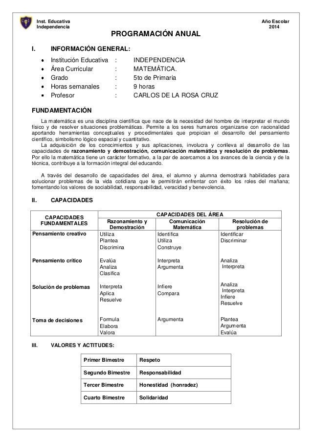 Inst. Educativa Independencia  Año Escolar 2014  PROGRAMACIÓN ANUAL I.  INFORMACIÓN GENERAL: Institución Educativa Área Cu...