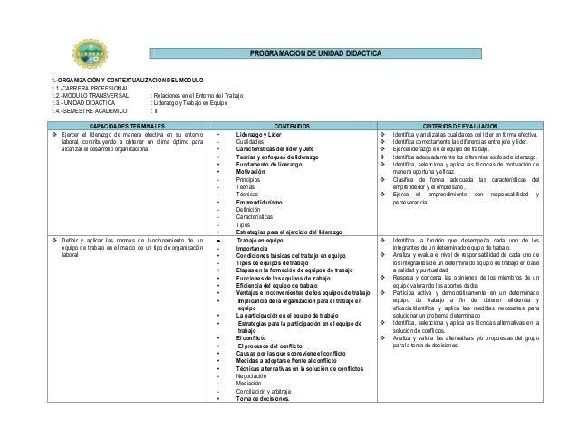 PROGRAMACION DE UNIDAD DIDACTICA 1.-ORGANIZACIÓN Y CONTEXTUALIZACION DEL MODULO 1.1.-CARRERA PROFESIONAL : 1.2.- MODULO TR...