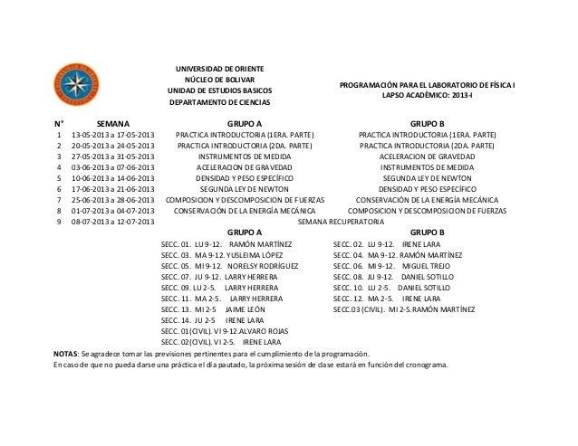 UNIVERSIDAD DE ORIENTENÚCLEO DE BOLIVARPROGRAMACIÓN PARA EL LABORATORIO DE FÍSICA ILAPSO ACADÉMICO: 2013-IUNIDAD DE ESTUDI...
