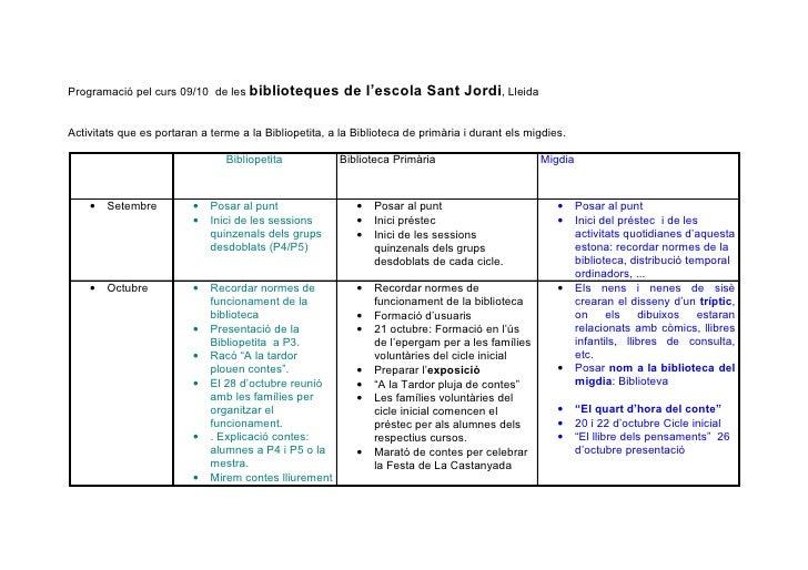 Programació pel curs 09/10 de les biblioteques           de l'escola Sant Jordi, Lleida  Activitats que es portaran a term...