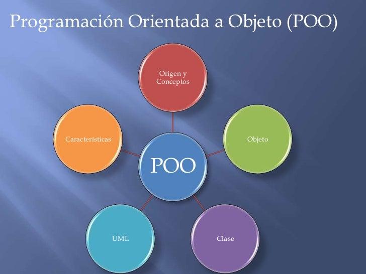 Programación Orientada a Objeto (POO)                               Origen y                              Conceptos      C...