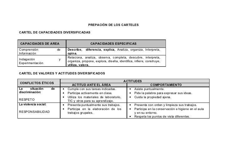 PREPACIÓN DE LOS CARTELES  CARTEL DE CAPACIDADES DIVERSIFICADAS   CAPACIDADES DE AREA                                  CAP...