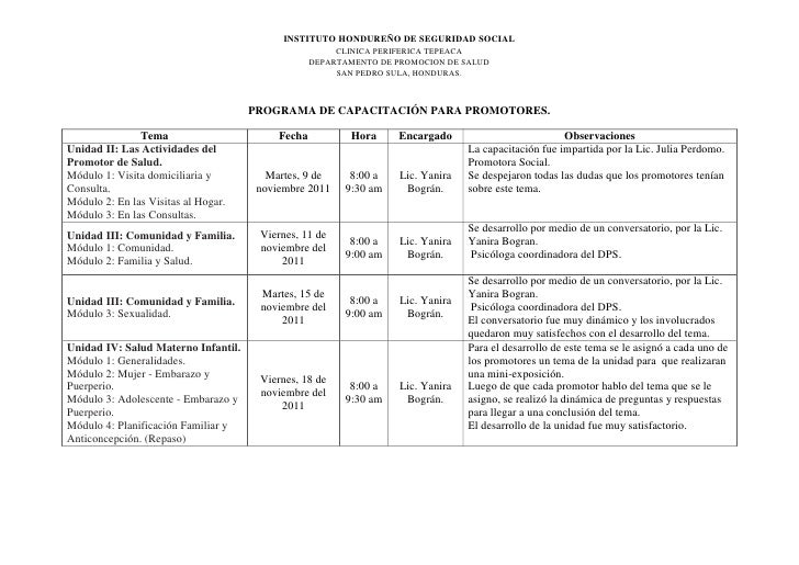 INSTITUTO HONDUREÑO DE SEGURIDAD SOCIAL                                                       CLINICA PERIFERICA TEPEACA  ...