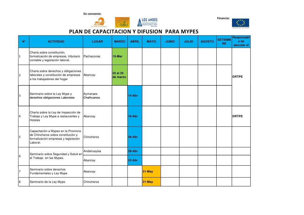 Programa de capacitaciones - DRTPE