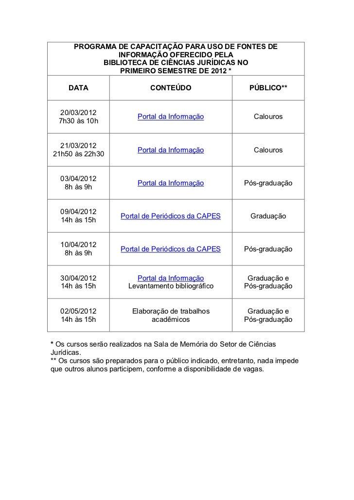 Programa de capacitação para o uso de fontes de informação 2012 1