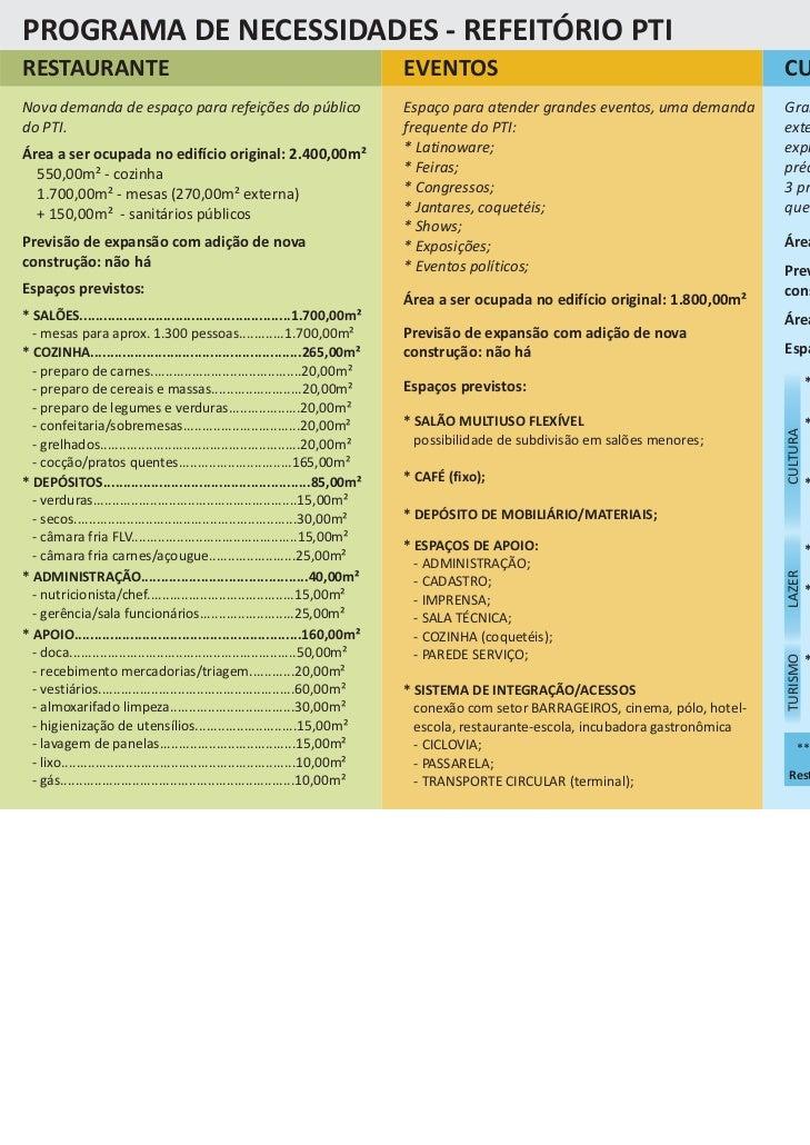 PROGRAMA DE NECESSIDADES - REFEITÓRIO PTIRESTAURANTE                                                                     E...