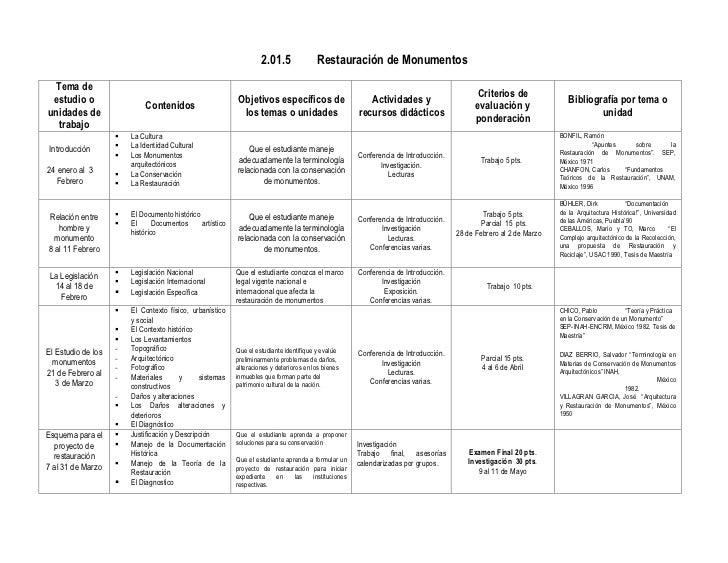 Programa de restauracion de monumentos hoja 2 for Programa arquitectonico biblioteca