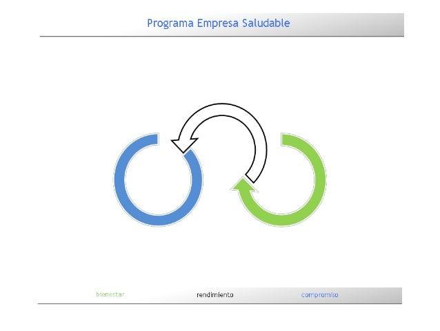 Índice         11   Índice2   Concepto3   Programas4   Talleres Formativos5   Centro de Entrenamiento y Bienestar         ...
