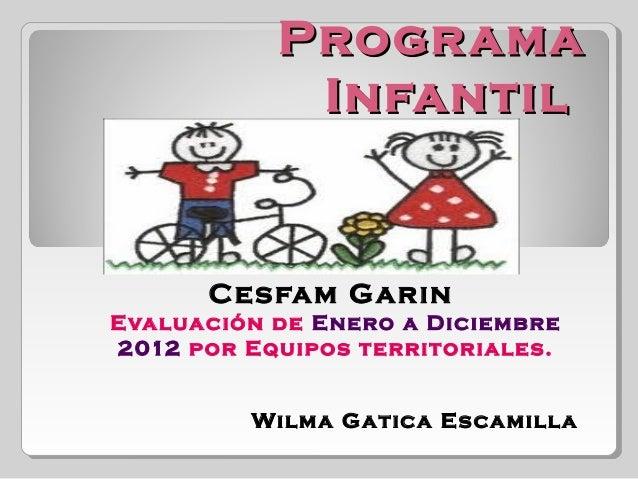 Progr ama            Infantil      Cesfam GarinEvaluación de Enero a Diciembre2012 por Equipos territoriales.         Wilm...