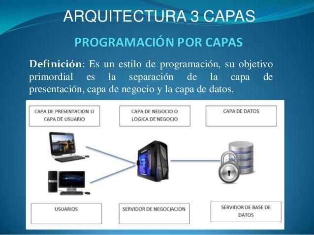 Programando en capas for Arquitectura 3 capas