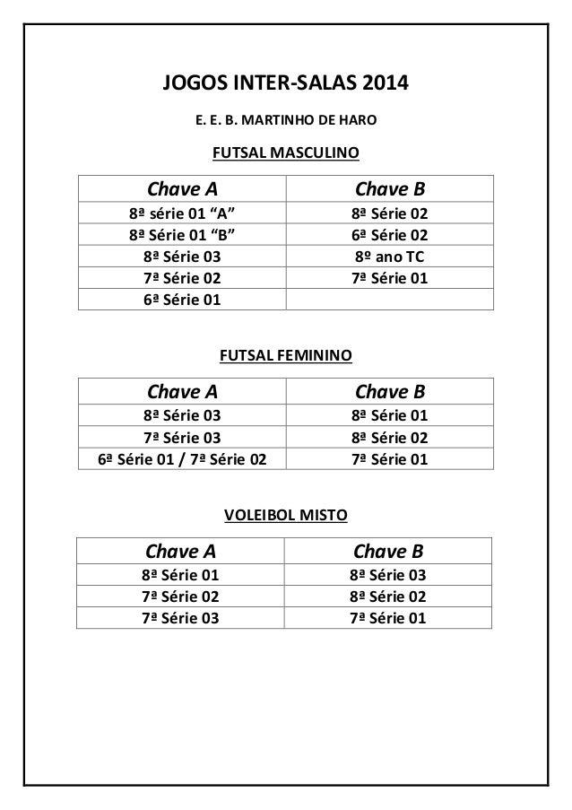 """JOGOS INTER-SALAS 2014  E. E. B. MARTINHO DE HARO  FUTSAL MASCULINO  Chave A  Chave B  8ª série 01 """"A""""  8ª Série 02  8ª Sé..."""