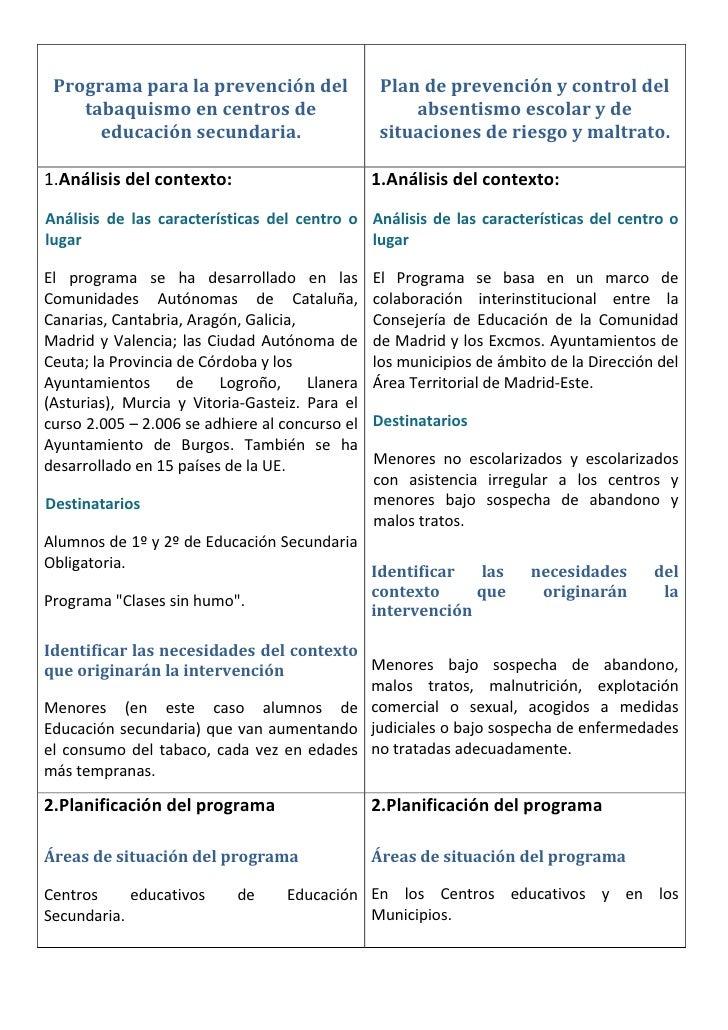 Programa para la prevención del                 Plan de prevención y control del    tabaquismo en centros de              ...