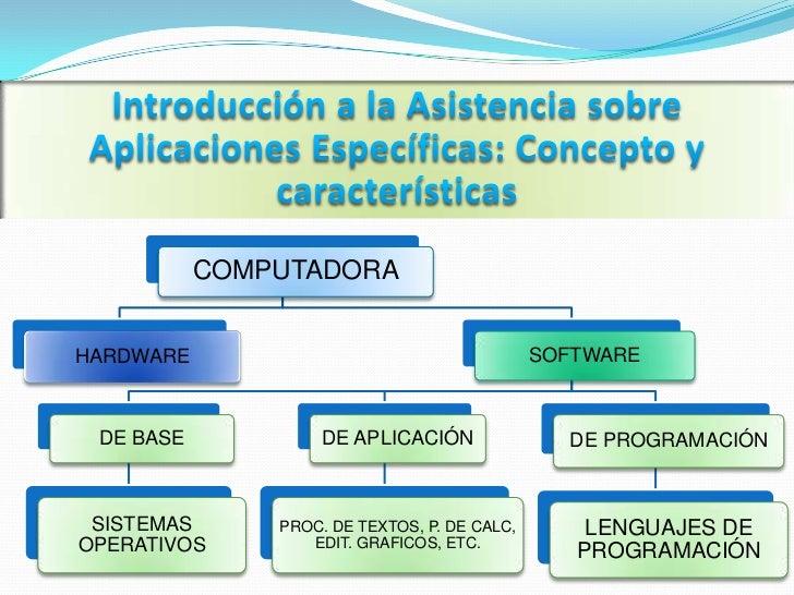 Programas integrados de aplicación específica