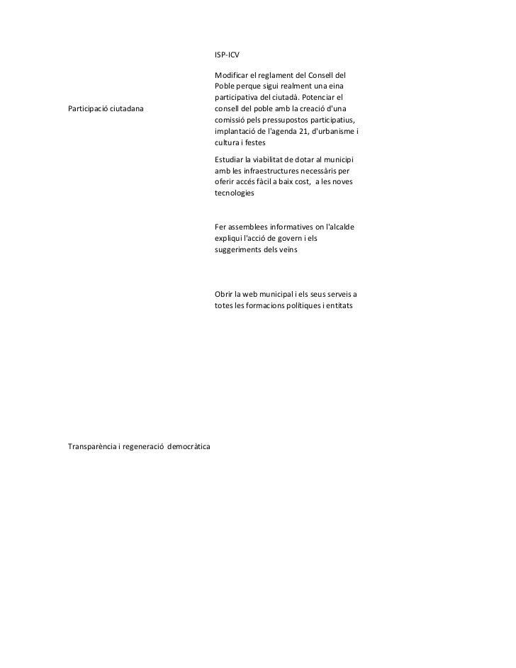 ISP-ICV                                          Modificar el reglament del Consell del                                   ...
