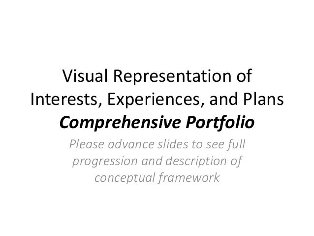 Visual Representation of Interests, Experiences, and Plans Comprehensive Portfolio Please advance slides to see full progr...