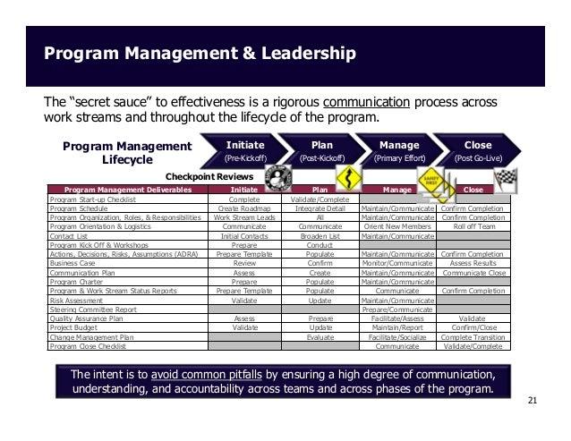 Program Roadmap Template Ebook Database