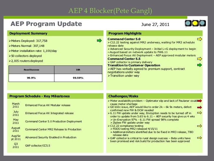 Program management review presentation for 4 blocker template