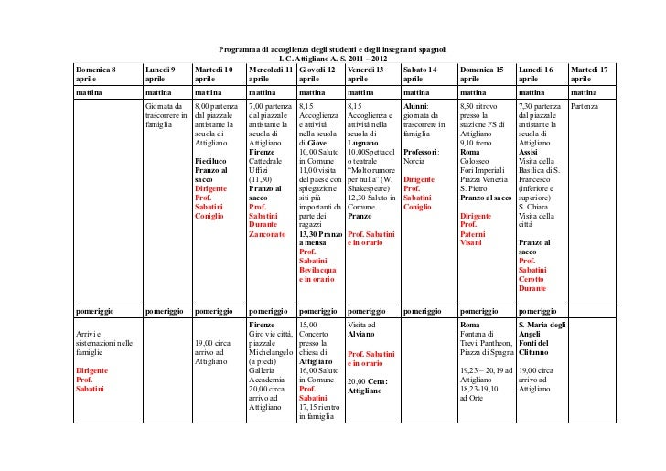 Programma di accoglienza degli studenti e degli insegnanti spagnoli                                                       ...