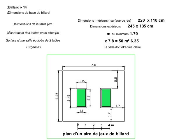 Programmation - Dimension table de billard standard ...