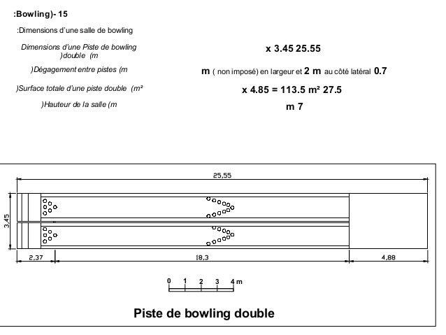 Programmation - Dimension piste bowling ...