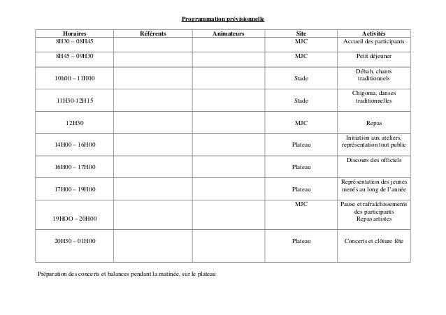 Programmation prévisionnelle Horaires Référents Animateurs Site Activités 8H30 – 08H45 MJC Accueil des participants 8H45 –...