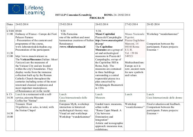 Programme of the Training in Rome 2014